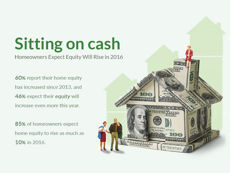 Home-Equity-GFK-Infographic-Section1-800
