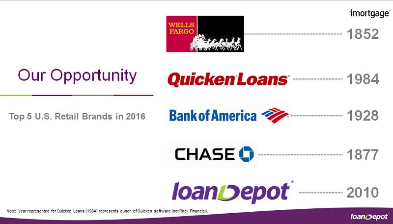 Top-5-US-retail-brands-in-2016